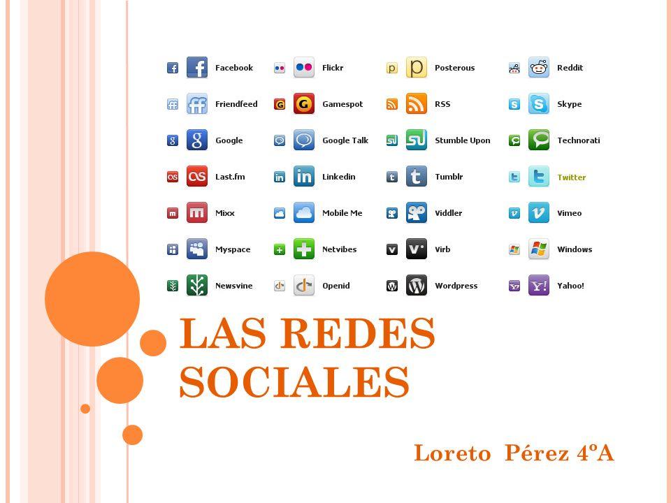 http://www.redessociales.es/que-son-las-redes-sociales/ BIBLIOGRAFÍA http://es.wikipedia.org/wiki/Red_social#Redes_sociales_en_Internet http://www.netambulo.com/2009/02/12/las-25-redes-sociales-mas-usadas- facebook-supera-a-myspace/ http://www.pabloburgueno.com/2009/03/clasificacion-de-redes-sociales/