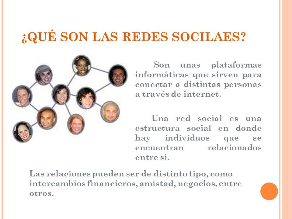 HISTORIA El origen de las redes sociales podríamos situarlo en 1995, cuando Randy Conrads crea classmates.com, con esta red social se pretende recuperar o mantener el contacto con antiguos compañeros del colegio, el instituto o la universidad.