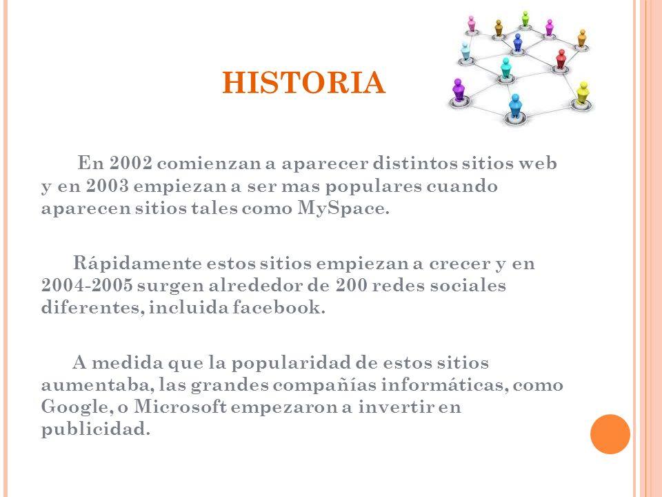 HISTORIA En 2002 comienzan a aparecer distintos sitios web y en 2003 empiezan a ser mas populares cuando aparecen sitios tales como MySpace. Rápidamen