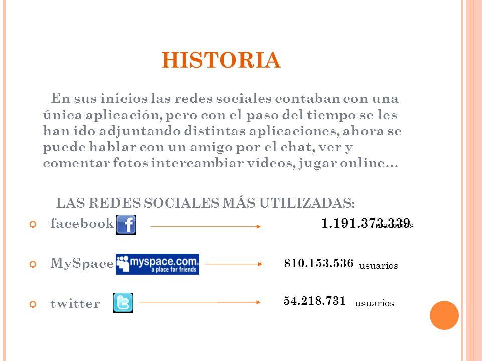 HISTORIA En sus inicios las redes sociales contaban con una única aplicación, pero con el paso del tiempo se les han ido adjuntando distintas aplicaci
