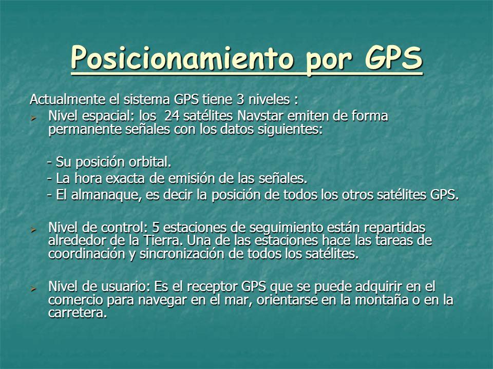 Posicionamiento por GPS Actualmente el sistema GPS tiene 3 niveles : Nivel espacial: los 24 satélites Navstar emiten de forma permanente señales con l