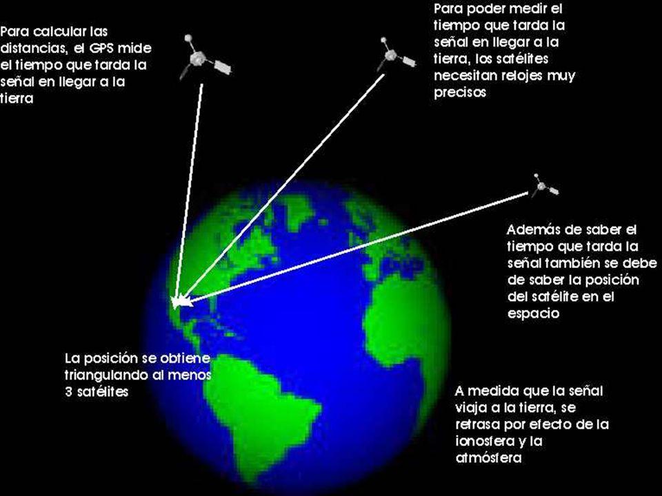 Fuentes de error Estas fuentes de error en la actualidad afectan de forma significativa a las medidas realizadas con el GPS: Perturbación ionosférica.
