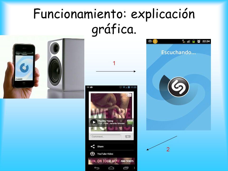 Versiones Shazam ofrece dos tipos de aplicaciones, un programa gratuito que se llama simplemente Shazam y el de pago llamado Shazam Encore la diferencia más relevante entre Shazam y la versión de pago es el límite máximo de búsquedas de música.