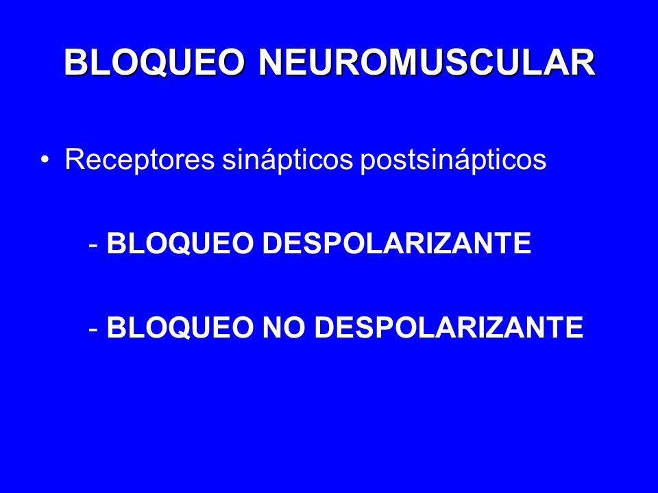 BLOQUEO NEUROMUSCULAR Receptores sinápticos postsinápticos - BLOQUEO DESPOLARIZANTE - BLOQUEO NO DESPOLARIZANTE