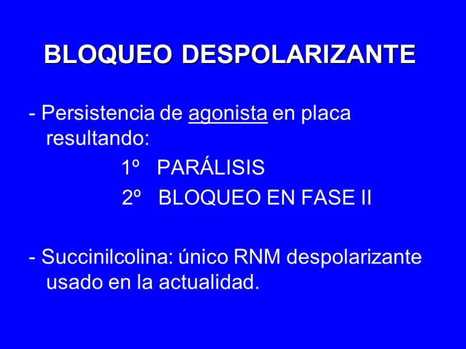 BLOQUEO DESPOLARIZANTE - Persistencia de agonista en placa resultando: 1º PARÁLISIS 2º BLOQUEO EN FASE II - Succinilcolina: único RNM despolarizante u