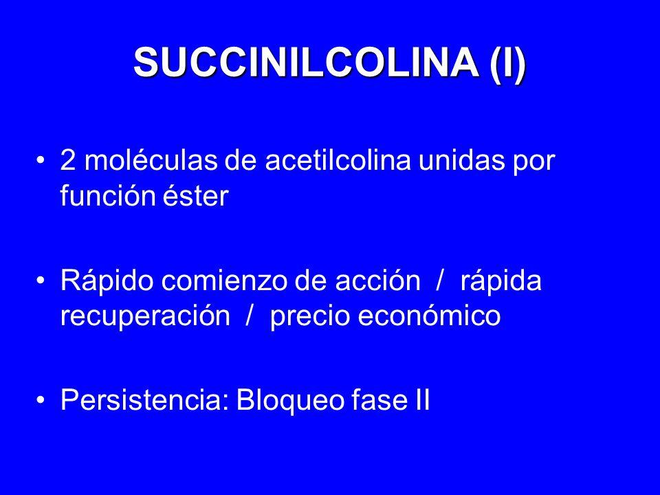 SUCCINILCOLINA (I) 2 moléculas de acetilcolina unidas por función éster Rápido comienzo de acción / rápida recuperación / precio económico Persistenci