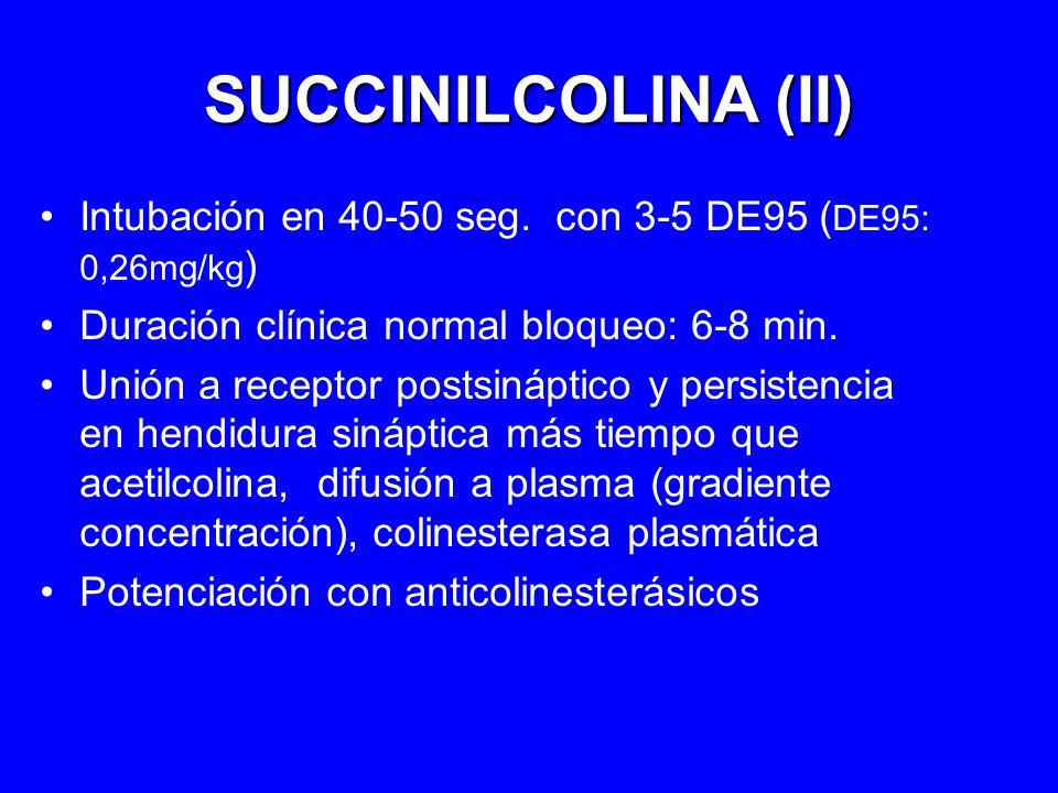 SUCCINILCOLINA (II) Intubación en 40-50 seg. con 3-5 DE95 ( DE95: 0,26mg/kg ) Duración clínica normal bloqueo: 6-8 min. Unión a receptor postsináptico