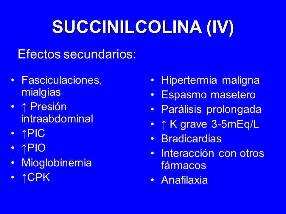 SUCCINILCOLINA (IV) Fasciculaciones, mialgias Presión intraabdominal PIC PIO Mioglobinemia CPK Hipertermia maligna Espasmo masetero Parálisis prolonga