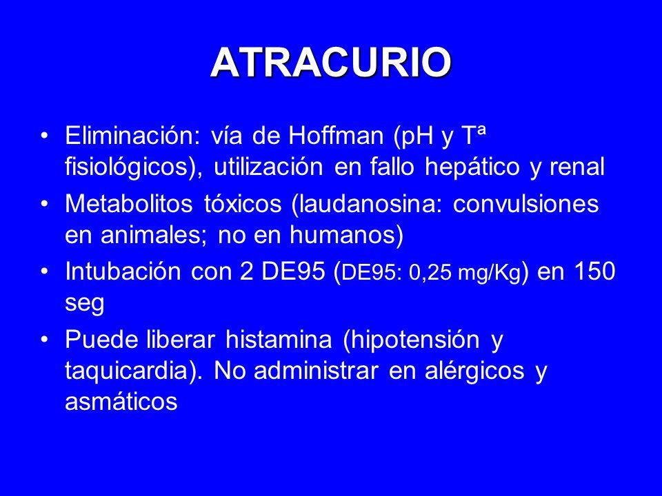 ATRACURIO Eliminación: vía de Hoffman (pH y Tª fisiológicos), utilización en fallo hepático y renal Metabolitos tóxicos (laudanosina: convulsiones en