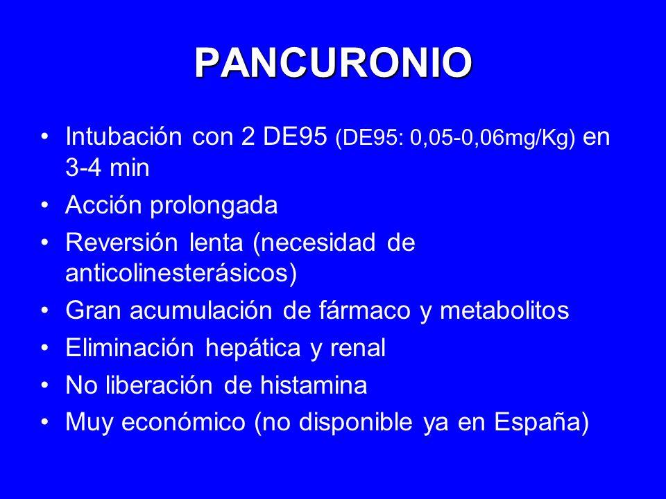 PANCURONIO Intubación con 2 DE95 (DE95: 0,05-0,06mg/Kg) en 3-4 min Acción prolongada Reversión lenta (necesidad de anticolinesterásicos) Gran acumulac