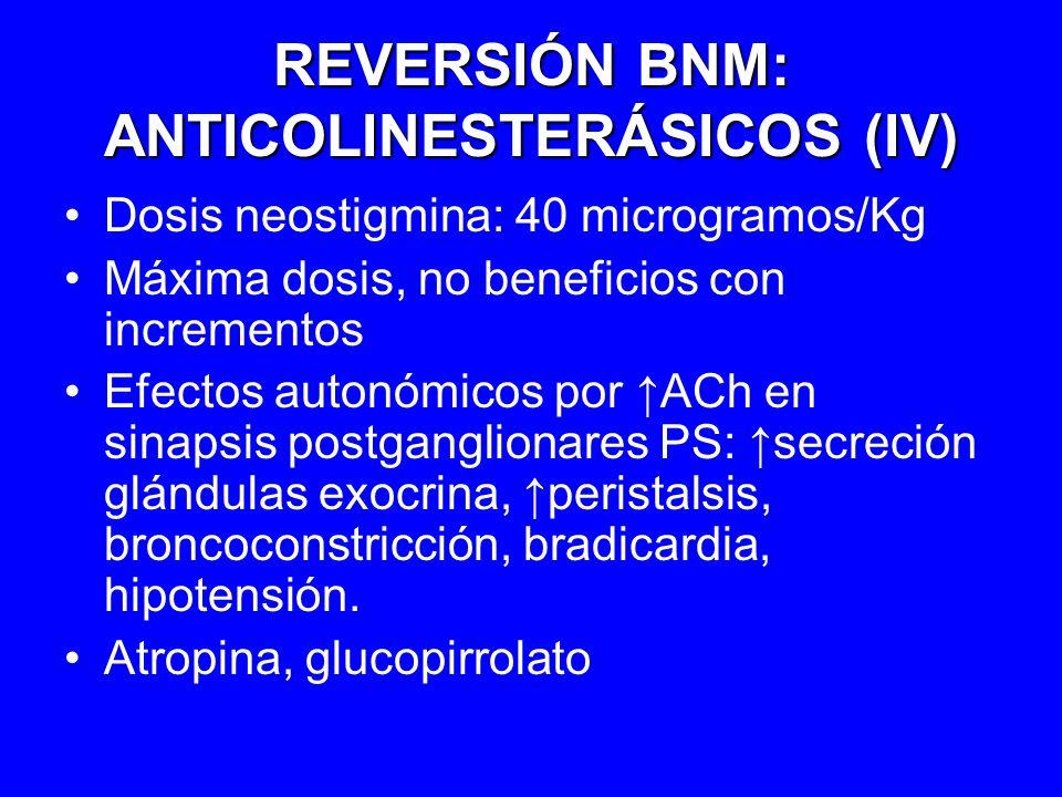 REVERSIÓN BNM: ANTICOLINESTERÁSICOS (IV) Dosis neostigmina: 40 microgramos/Kg Máxima dosis, no beneficios con incrementos Efectos autonómicos por ACh