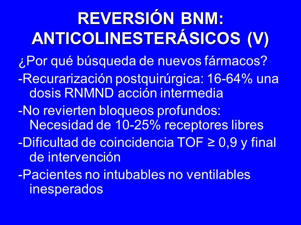 REVERSIÓN BNM: ANTICOLINESTERÁSICOS (V) ¿Por qué búsqueda de nuevos fármacos? -Recurarización postquirúrgica: 16-64% una dosis RNMND acción intermedia