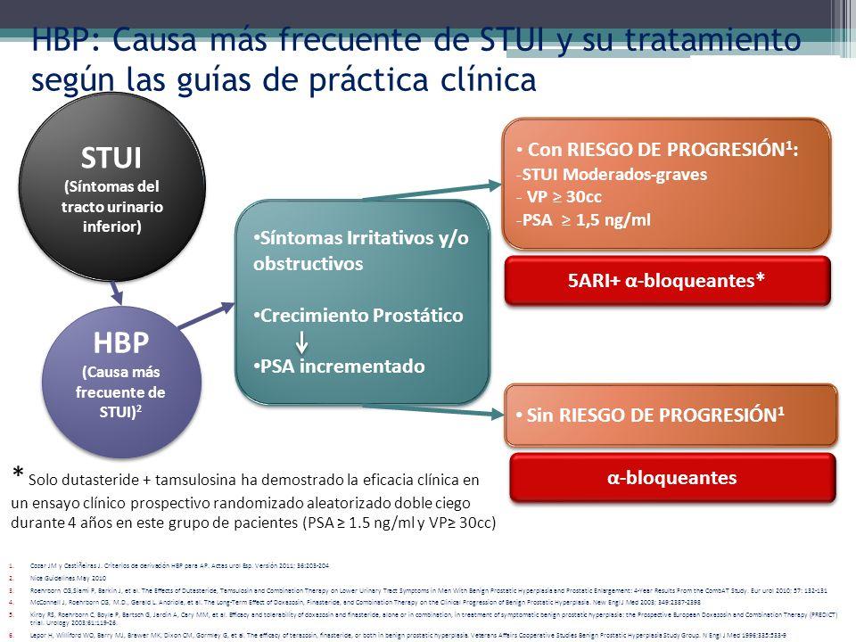 1.Cozar JM y Castiñeiras J. Criterios de derivación HBP para AP. Actas urol Esp. Versión 2011; 36:203-204 2.Nice Guidelines May 2010 3.Roehrborn CG,Si