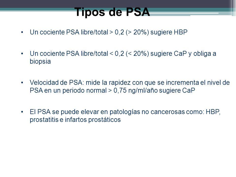 Tipos de PSA Un cociente PSA libre/total > 0,2 (> 20%) sugiere HBP Un cociente PSA libre/total < 0,2 (< 20%) sugiere CaP y obliga a biopsia Velocidad
