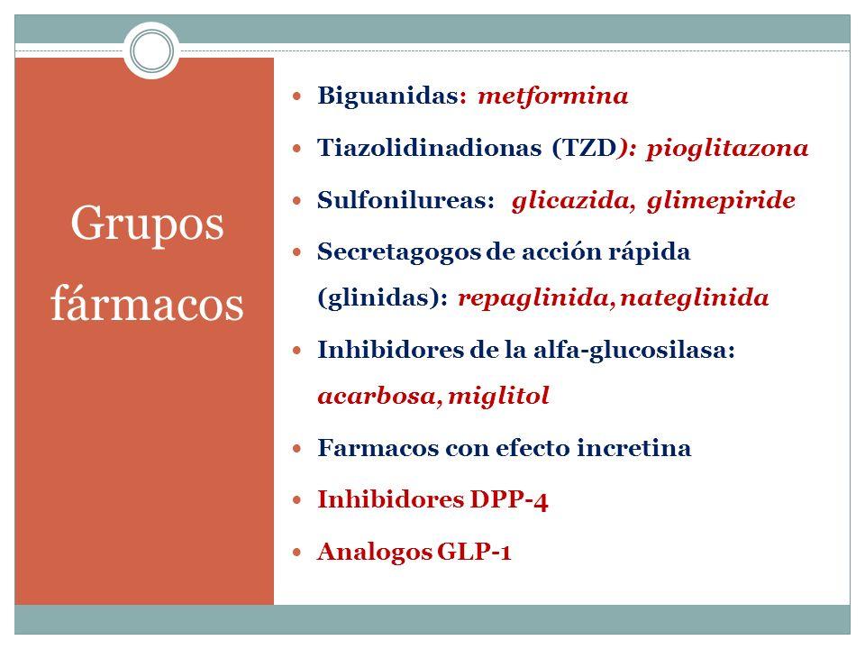 Grupos fármacos Biguanidas: metformina Tiazolidinadionas (TZD): pioglitazona Sulfonilureas: glicazida, glimepiride Secretagogos de acción rápida (glin