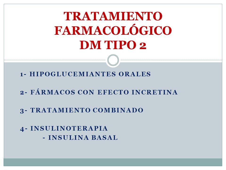 Historia Natural de la Diabetes Tipo 2 Adaptado de R.M.