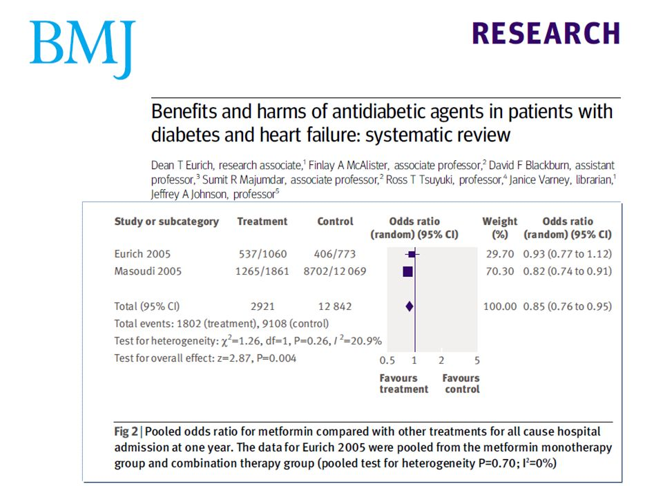 Downloaded from bmj.com on 22 April 2009
