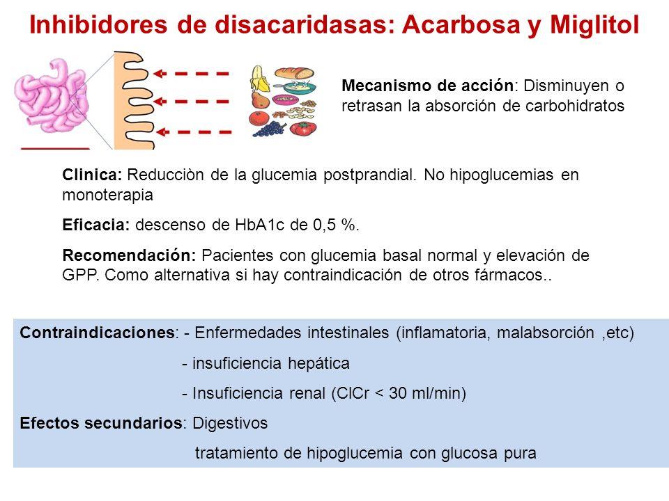 Inhibidores de disacaridasas: Acarbosa y Miglitol Mecanismo de acción: Disminuyen o retrasan la absorción de carbohidratos Clinica: Reducciòn de la gl