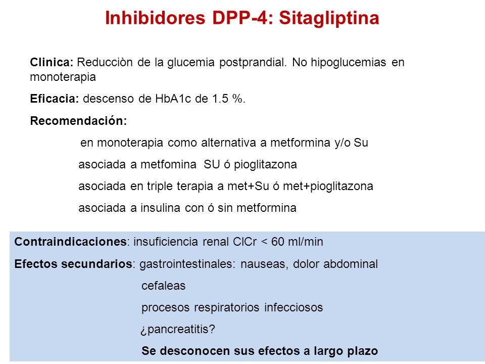 Inhibidores DPP-4: Sitagliptina Clinica: Reducciòn de la glucemia postprandial. No hipoglucemias en monoterapia Eficacia: descenso de HbA1c de 1.5 %.
