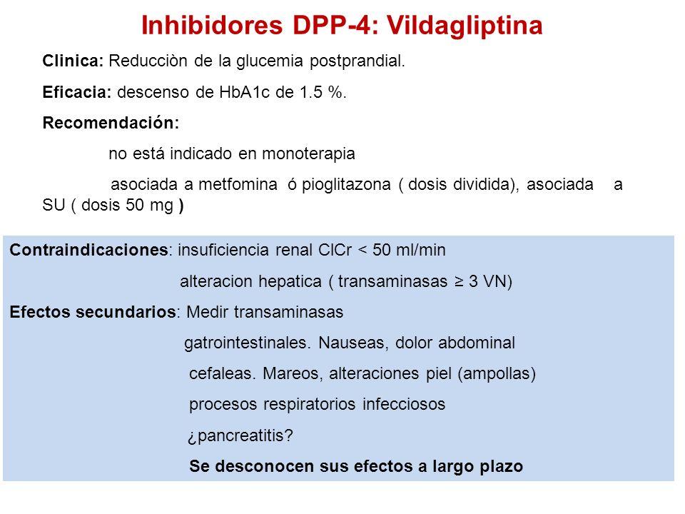 Inhibidores DPP-4: Vildagliptina Clinica: Reducciòn de la glucemia postprandial. Eficacia: descenso de HbA1c de 1.5 %. Recomendación: no está indicado