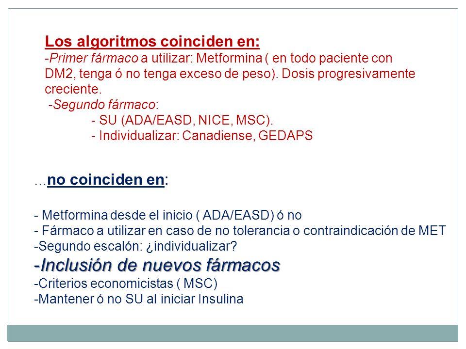 Los algoritmos coinciden en: -Primer fármaco a utilizar: Metformina ( en todo paciente con DM2, tenga ó no tenga exceso de peso). Dosis progresivament