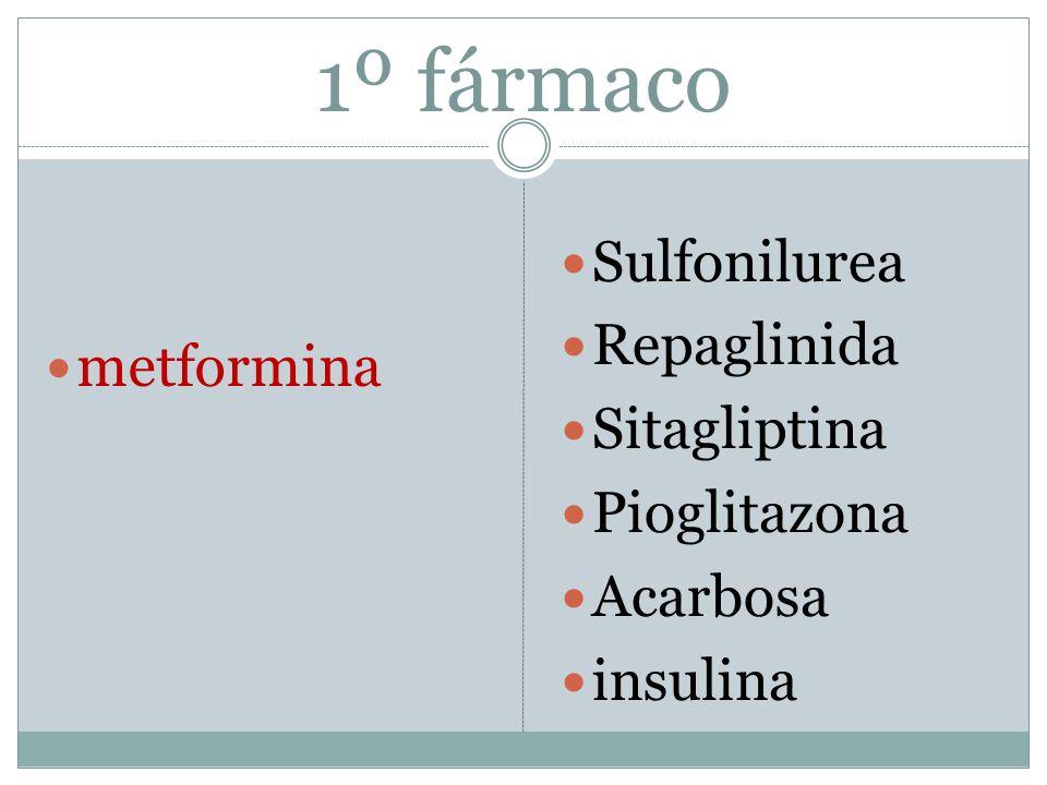 1º fármaco metformina Sulfonilurea Repaglinida Sitagliptina Pioglitazona Acarbosa insulina