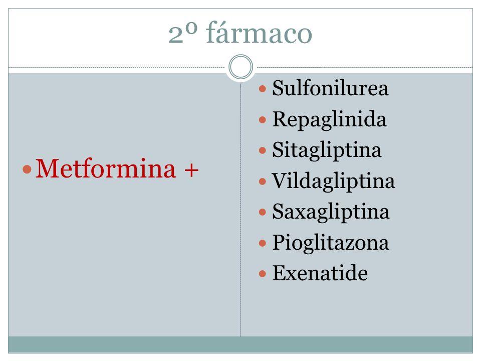 2º fármaco Metformina + Sulfonilurea Repaglinida Sitagliptina Vildagliptina Saxagliptina Pioglitazona Exenatide