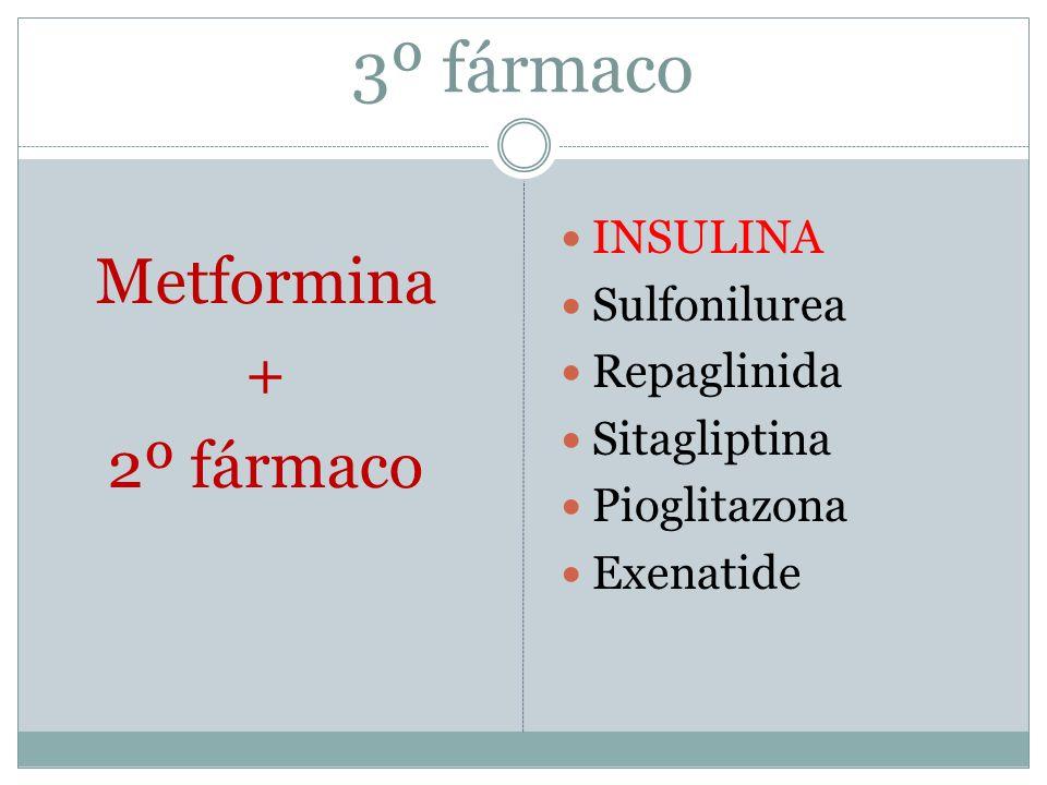 3º fármaco Metformina + 2º fármaco INSULINA Sulfonilurea Repaglinida Sitagliptina Pioglitazona Exenatide