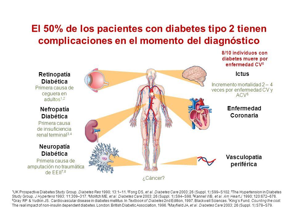 1- inhibidores DPP-IV: -segundo fármaco en lugar de SU: si riesgo de hipoglucemias o intolerancia a SU -segundo fármaco en lugar de MET: si intolerancia a MET -tercer fármaco ( MET+SU): si insulina no es aconsejable -continuar con estos fármacos si se consigue una reducción 0.5% de HbA1c en 6 meses - en lugar de Glitazonas si están contraindicadas ó no debe aumentar de peso 2- Exenatide -si IMC 35 y pérdida de peso es beneficiosa -solo continuar si reducción 1% y perdida peso>3% en 6 meses 3-Insulina -insulina basal (NPH).