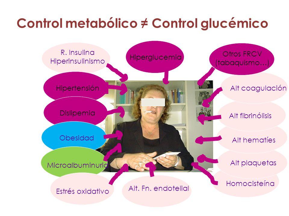 Objetivos Glucémicos: ADA, SED, AACE e IDF Índice Bioquímico ADA 1 /SED 2 AACE 3 IDF 4 (Europa) HbA 1C (%)< 7 6,5< 6,5 mg/dlmmol/Lmg/dlmmol/Lmg/dlmmol/L Glucemia ayunas Preprandial 70 - 1305,0 – 7,2 110 6,0< 110< 6,0 Glucemia Posprandial < 180< 10,0 140 7,8< 145< 8,0 Glucemia BedTime 110 - 150 6,0 – 8,3 ND 1 American Diabetes Association.