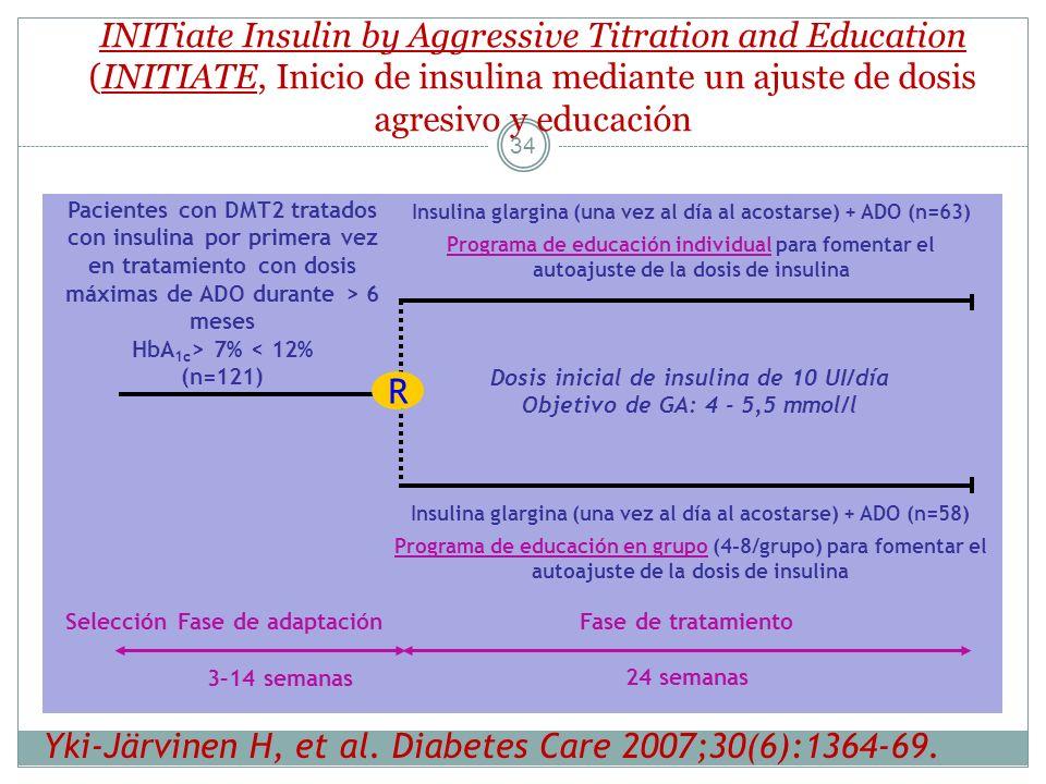 INITiate Insulin by Aggressive Titration and Education (INITIATE, Inicio de insulina mediante un ajuste de dosis agresivo y educación 34 Yki-Järvinen