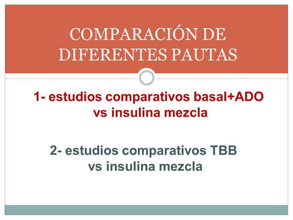 COMPARACIÓN DE DIFERENTES PAUTAS 1- estudios comparativos basal+ADO vs insulina mezcla 2- estudios comparativos TBB vs insulina mezcla
