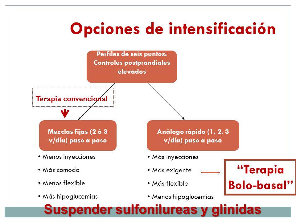 Perfiles de seis puntos y actuar en consecuencia Menos inyecciones Más cómodo Menos flexible Más hipoglucemias Más inyecciones Más exigente Más flexib