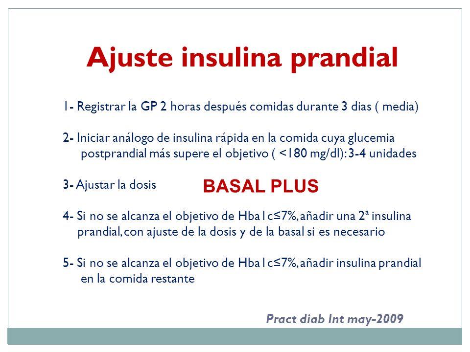 1- Registrar la GP 2 horas después comidas durante 3 dias ( media) 2- Iniciar análogo de insulina rápida en la comida cuya glucemia postprandial más s