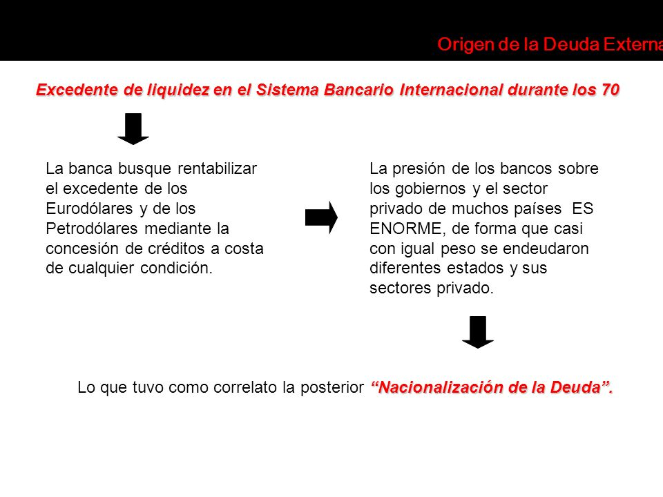Excedente de liquidez en el Sistema Bancario Internacional durante los 70 La banca busque rentabilizar el excedente de los Eurodólares y de los Petrod