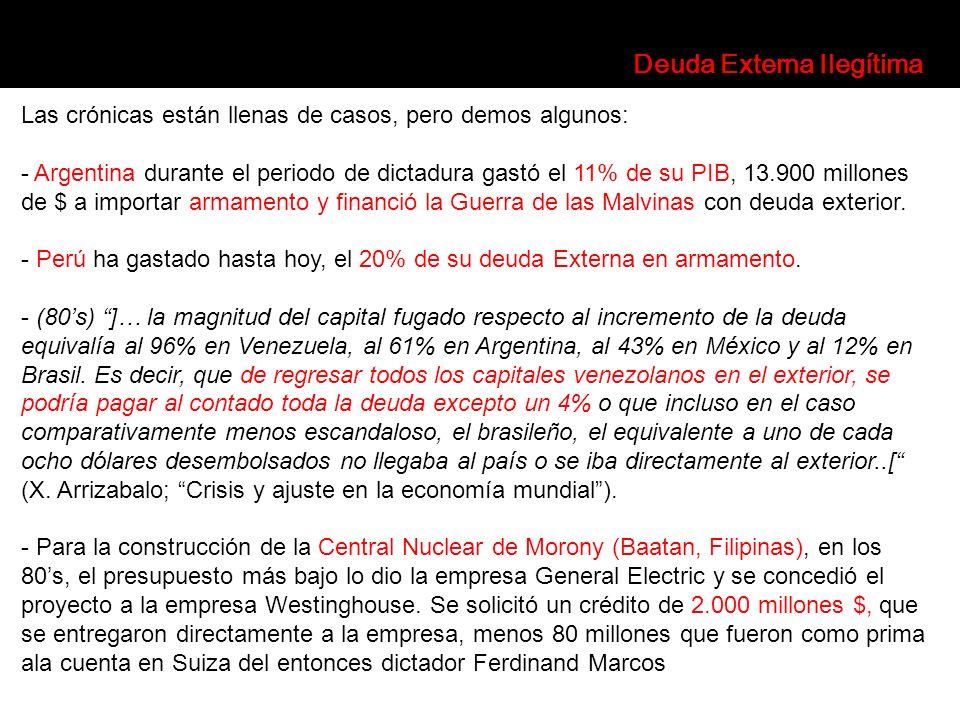 Las crónicas están llenas de casos, pero demos algunos: - Argentina durante el periodo de dictadura gastó el 11% de su PIB, 13.900 millones de $ a imp