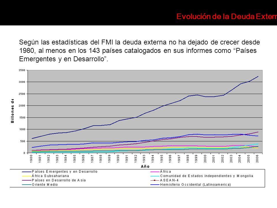 Según las estadísticas del FMI la deuda externa no ha dejado de crecer desde 1980, al menos en los 143 países catalogados en sus informes como Países