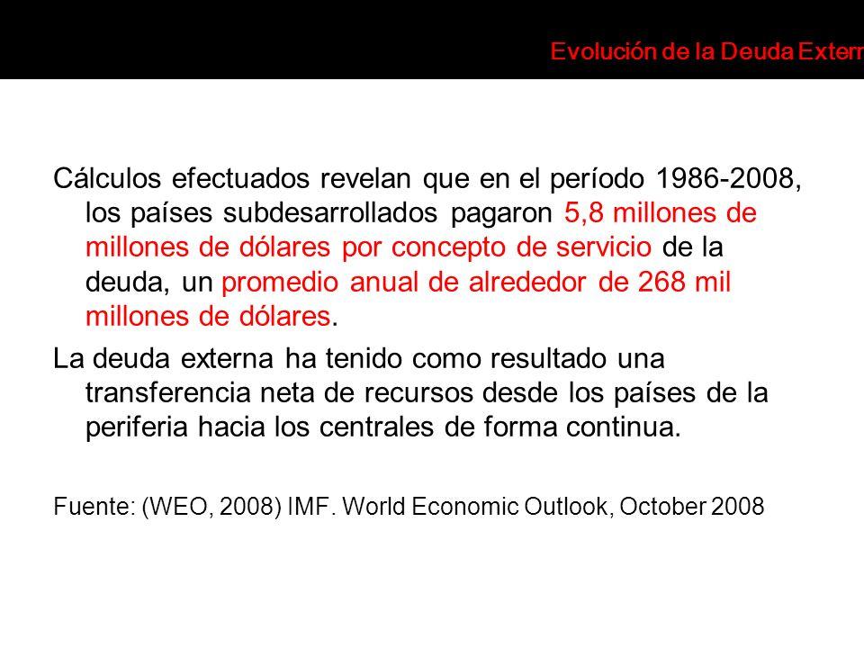 Cálculos efectuados revelan que en el período 1986-2008, los países subdesarrollados pagaron 5,8 millones de millones de dólares por concepto de servi