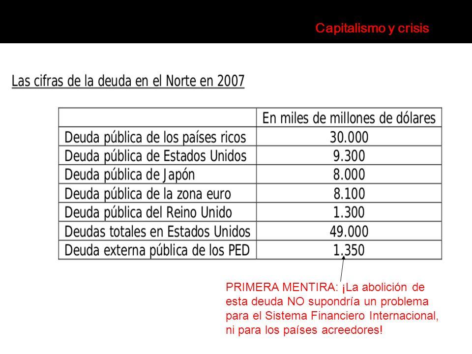 ICO Solicitud País en Desarrollo TRNs española Según las Directrices del Plan de Cooperación El Estado español paga a la empresa El País tiene una Deuda con el Estado español Asignación FAD País en Desarrollo TRNs española ¿?¿.