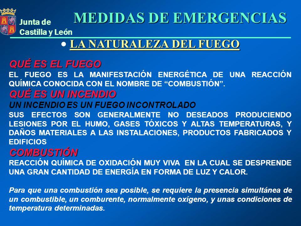 Junta de Castilla y León AGENTES EXTINTORES: ESPUMA FÍSICAAGENTES EXTINTORES: ESPUMA FÍSICA Actúa tanto por: SOFOCACIÓN: Al impedir la aportación de aire.