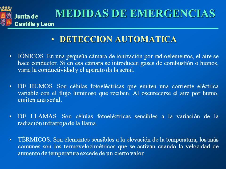 Junta de Castilla y León DETECCION AUTOMATICADETECCION AUTOMATICA IÓNICOS. En una pequeña cámara de ionización por radioelementos, el aire se hace con
