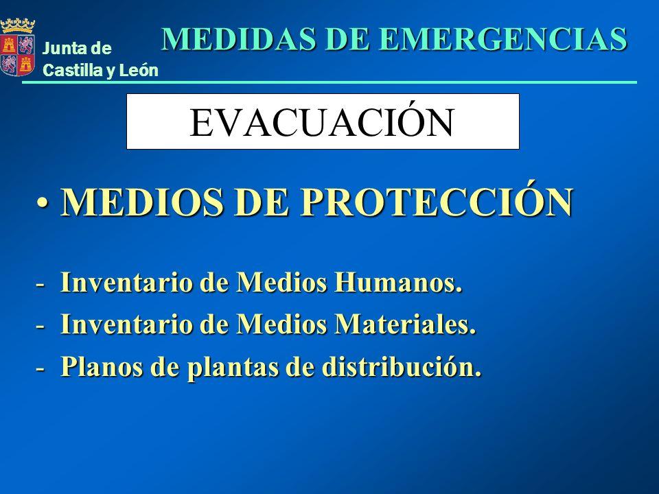 Junta de Castilla y León EVACUACIÓN MEDIOS DE PROTECCIÓNMEDIOS DE PROTECCIÓN -Inventario de Medios Humanos. -Inventario de Medios Materiales. -Planos