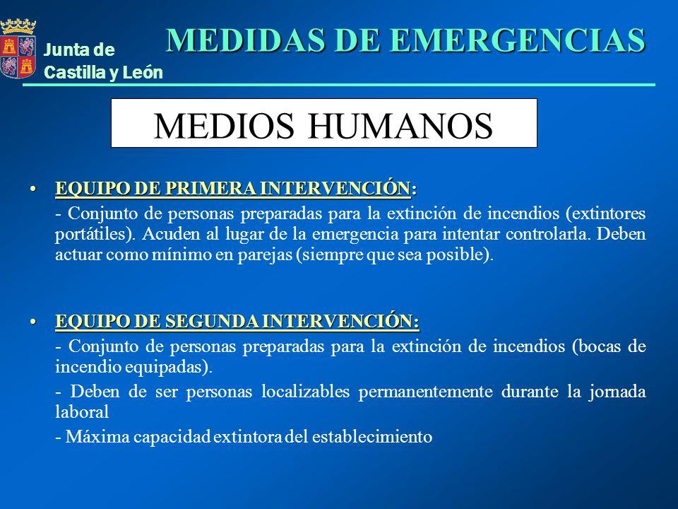 Junta de Castilla y León EQUIPO DE PRIMERA INTERVENCIÓN:EQUIPO DE PRIMERA INTERVENCIÓN: - Conjunto de personas preparadas para la extinción de incendi