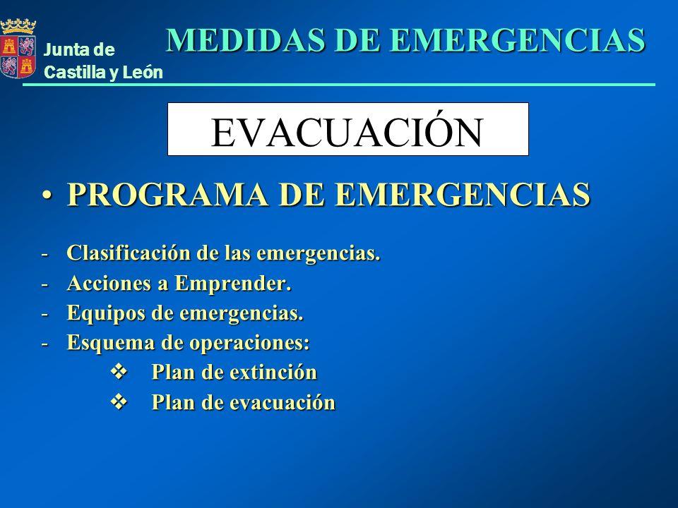Junta de Castilla y León EVACUACIÓN PROGRAMA DE EMERGENCIASPROGRAMA DE EMERGENCIAS -Clasificación de las emergencias. -Acciones a Emprender. -Equipos