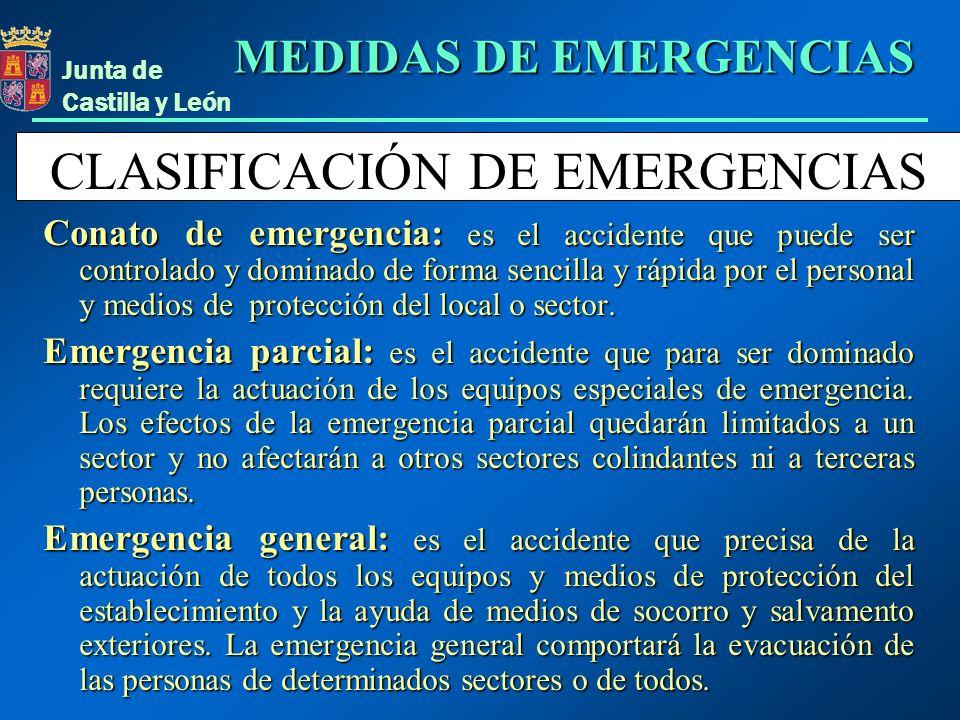 Junta de Castilla y León CLASIFICACIÓN DE EMERGENCIAS Conato de emergencia: es el accidente que puede ser controlado y dominado de forma sencilla y rá