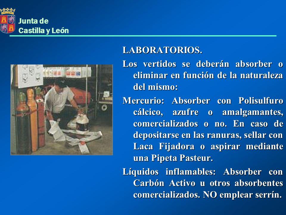 Junta de Castilla y León LABORATORIOS. Los vertidos se deberán absorber o eliminar en función de la naturaleza del mismo: Mercurio: Absorber con Polis