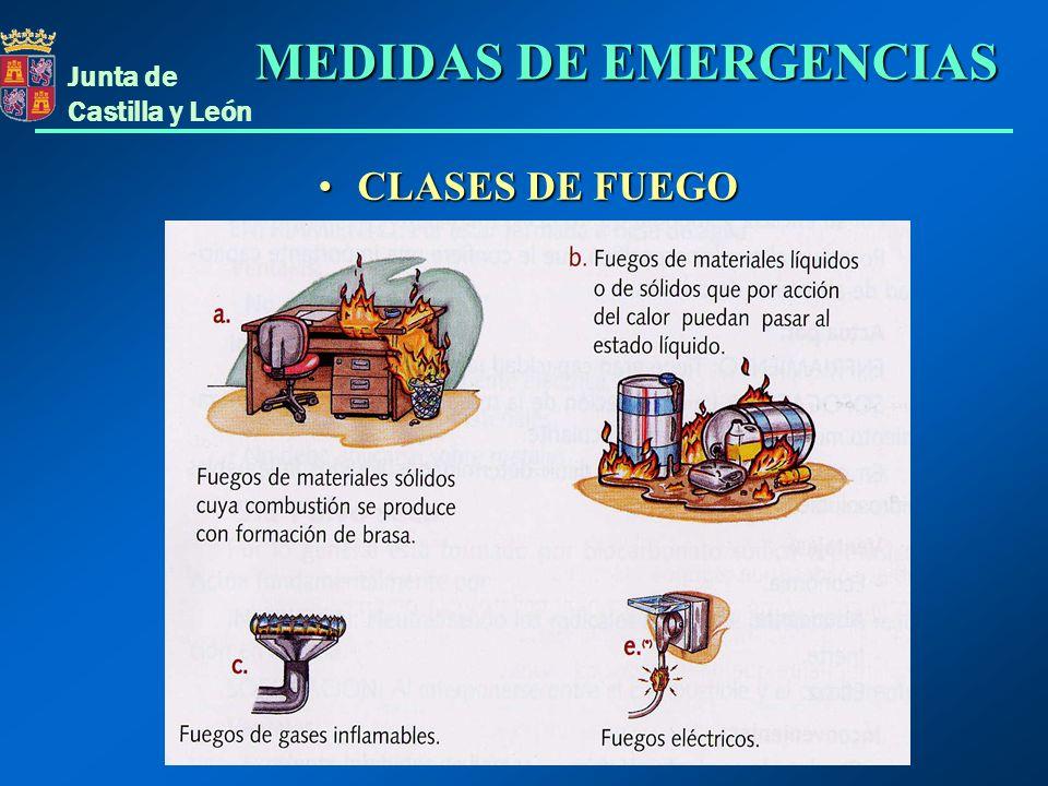Junta de Castilla y León VÍAS DE EVACUACIÓN Las vías de evacuación deben estar señalizadas y permanentemente libres de obstáculos MEDIDAS DE EMERGENCIAS