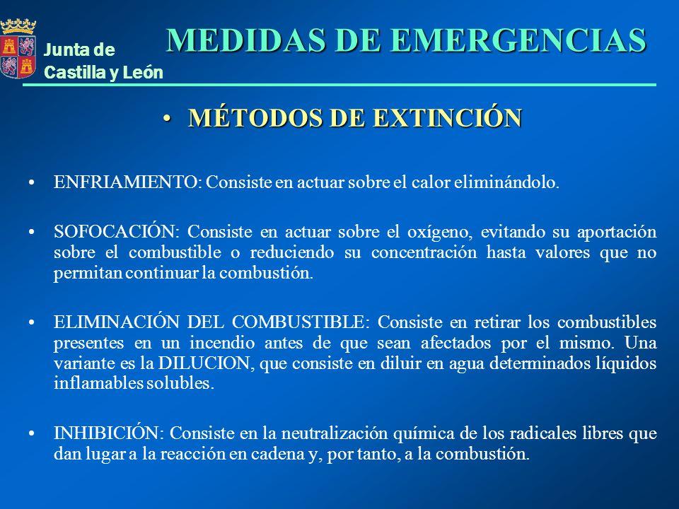 Junta de Castilla y León MÉTODOS DE EXTINCIÓNMÉTODOS DE EXTINCIÓN ENFRIAMIENTO: Consiste en actuar sobre el calor eliminándolo. SOFOCACIÓN: Consiste e