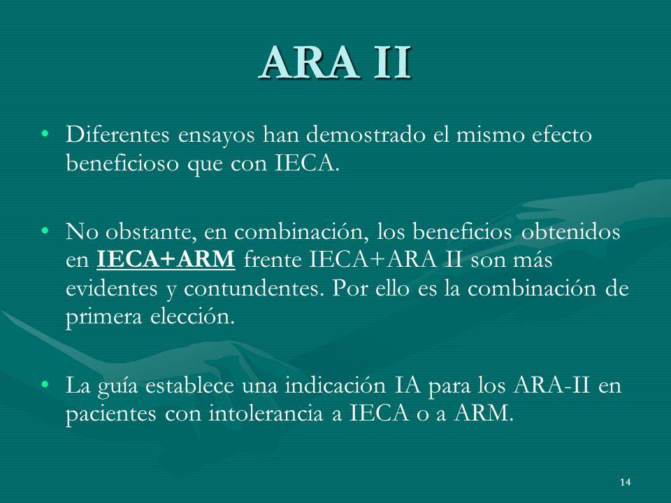 ARA II Diferentes ensayos han demostrado el mismo efecto beneficioso que con IECA. No obstante, en combinación, los beneficios obtenidos en IECA+ARM f