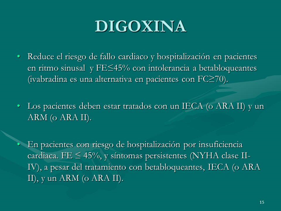 DIGOXINA Reduce el riesgo de fallo cardiaco y hospitalización en pacientes en ritmo sinusal y FE45% con intolerancia a betabloqueantes (ivabradina es